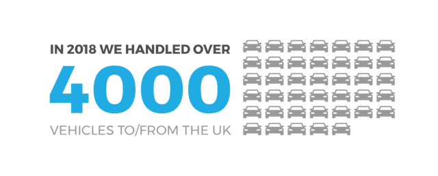 2018 Handled over 4000 vehicles